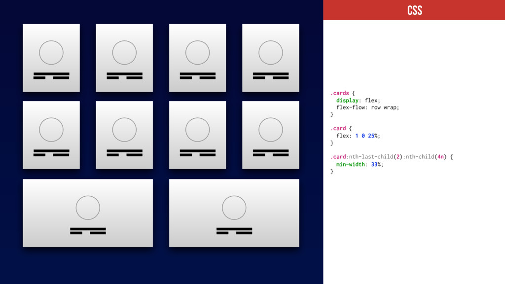 CSs .cards { display: flex; flex-flow: row wrap...