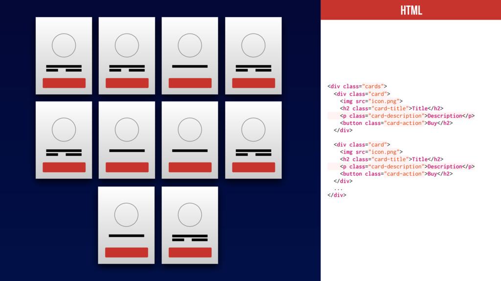 "HTML <div class=""cards""> <div class=""card""> <im..."