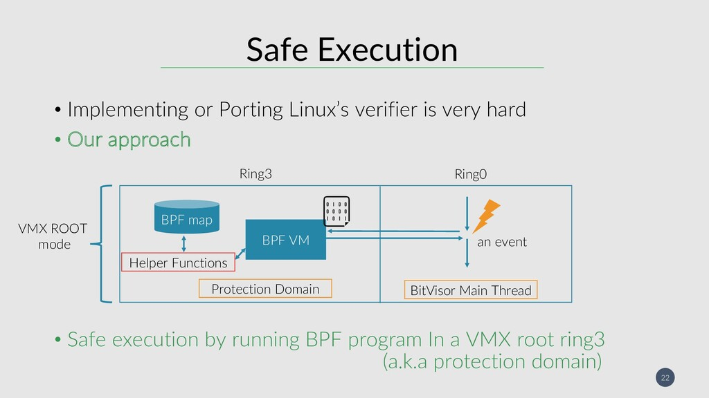 22 Safe Execution • Implementing or Porting Lin...