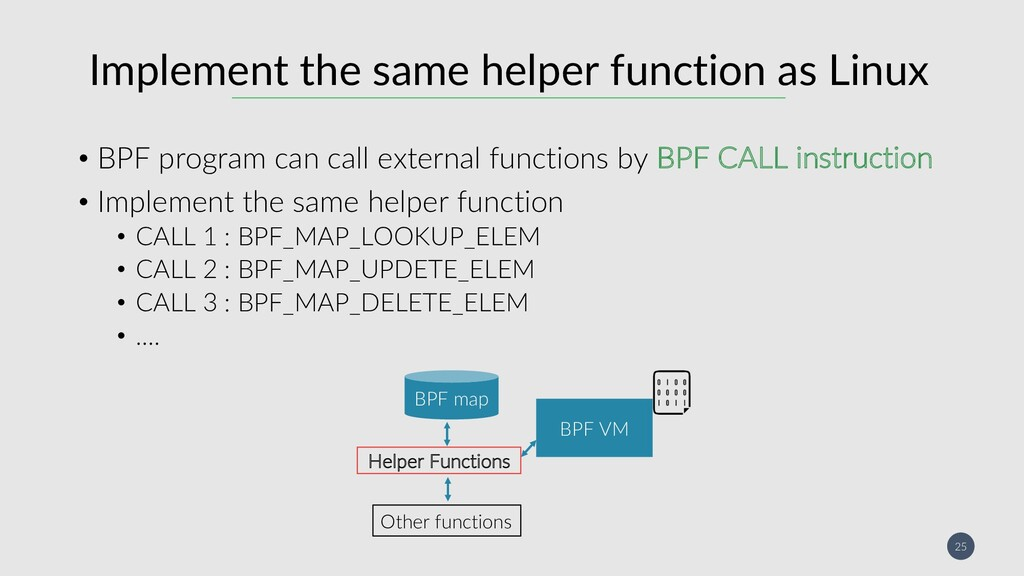 25 Implement the same helper function as Linux ...