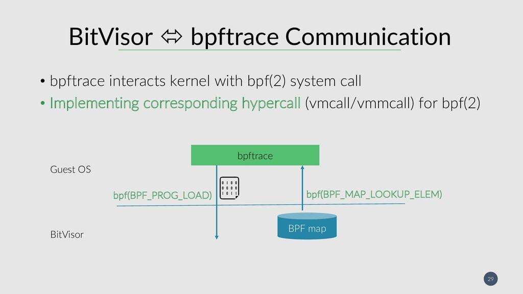 29 BitVisor ó bpftrace Communication • bpftrace...
