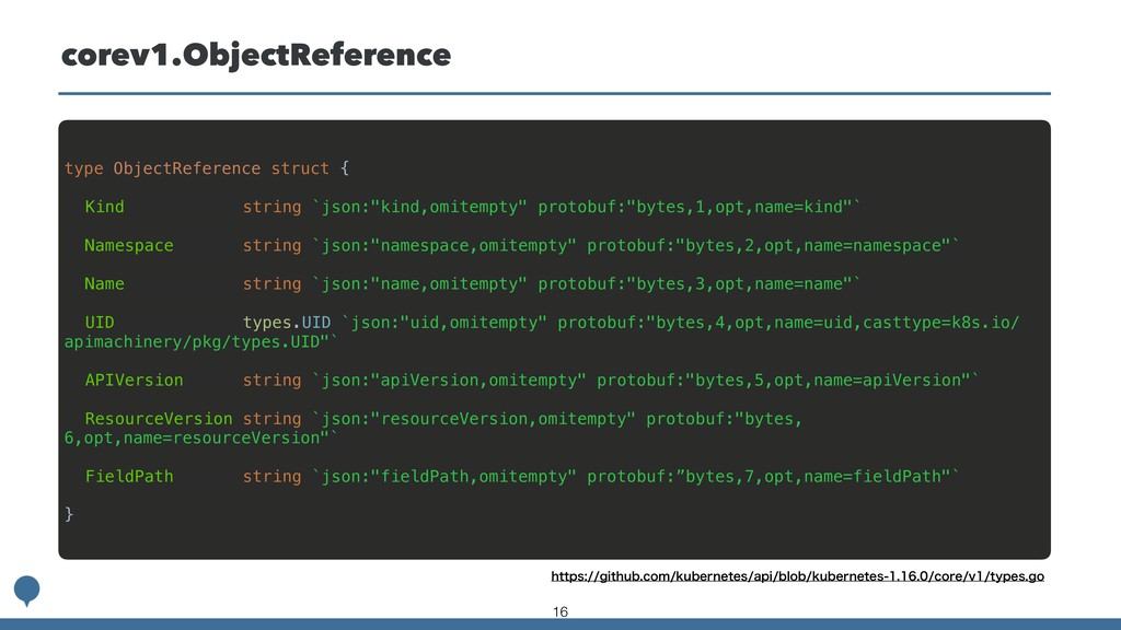 !16 type ObjectReference struct { Kind string `...