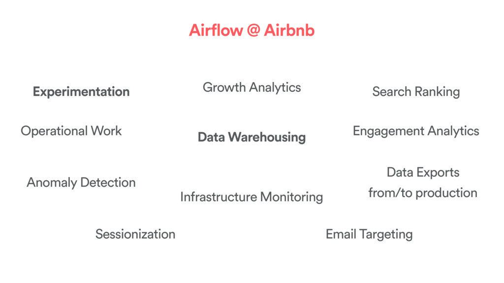Airflow @ Airbnb Data Warehousing Experimentati...