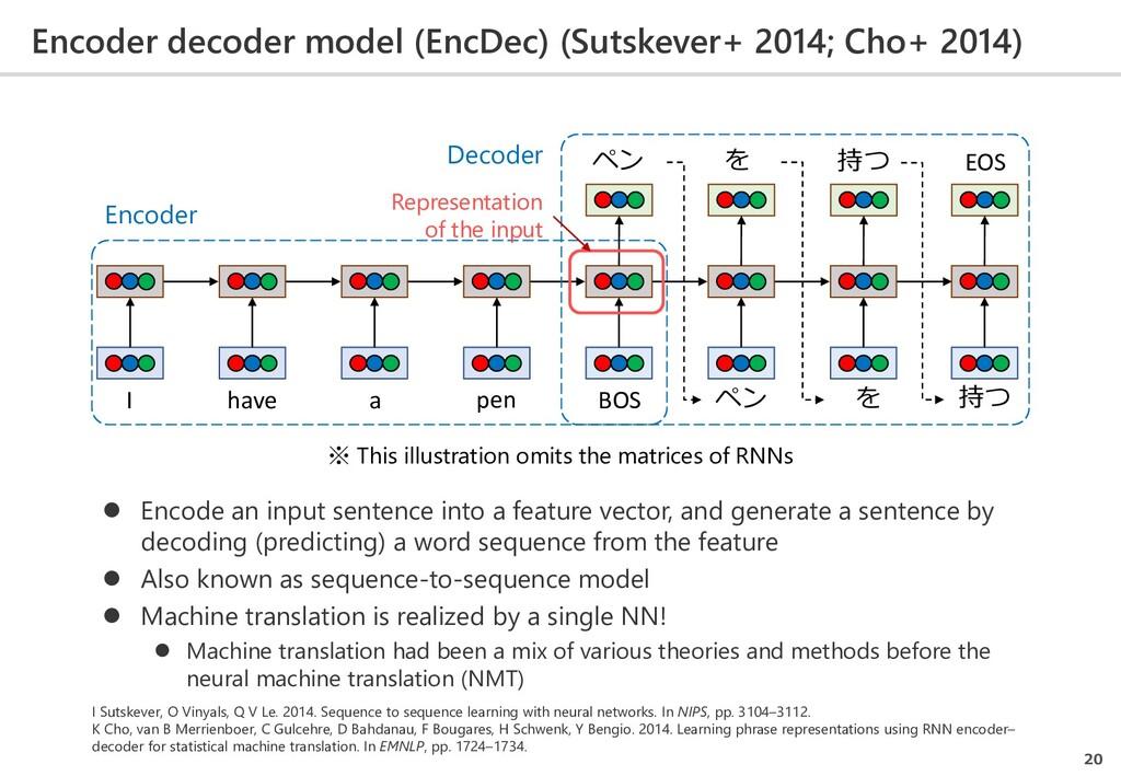 Encoder decoder model (EncDec) (Sutskever+ 2014...