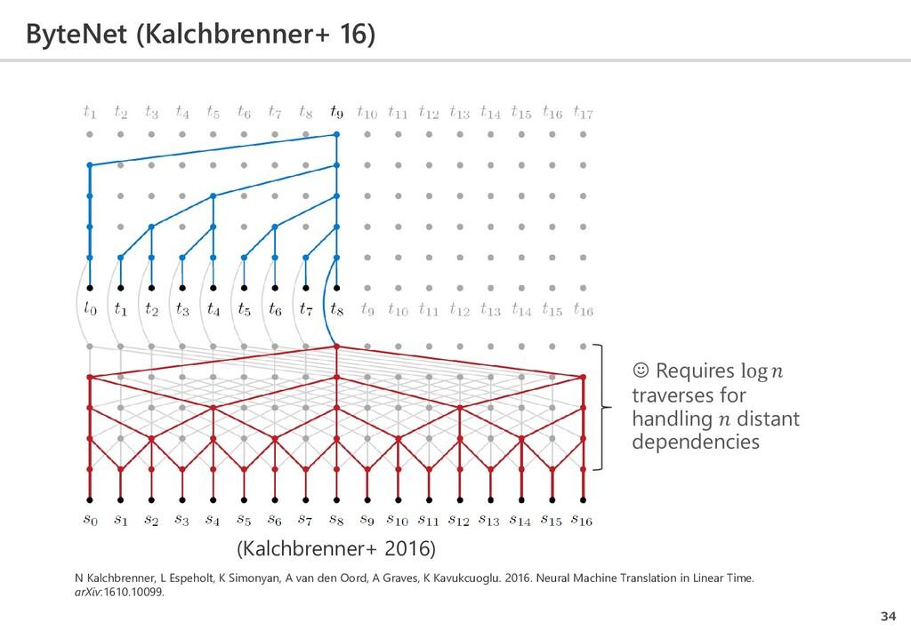 ByteNet (Kalchbrenner+ 16) 34 ☺ Requires log  t...