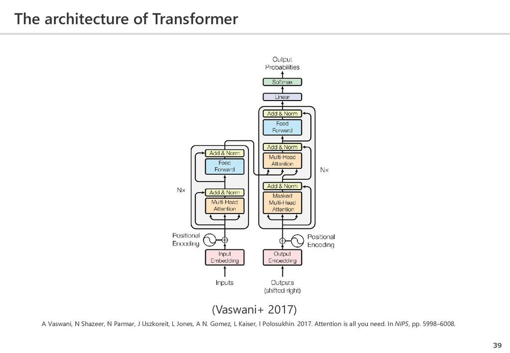 The architecture of Transformer 39 (Vaswani+ 20...