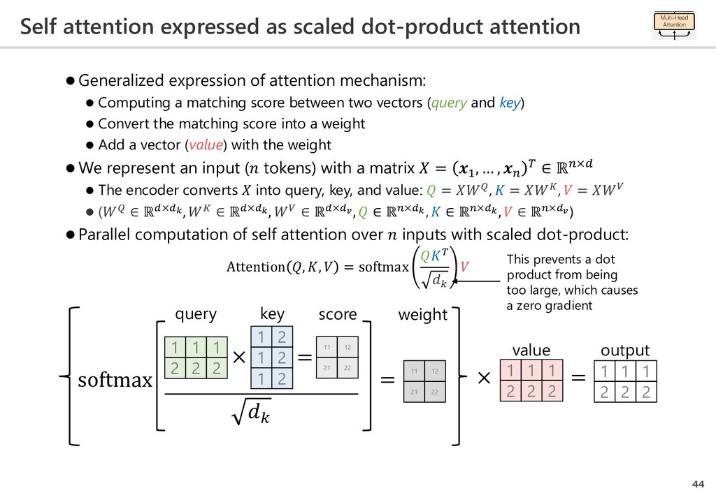 Self attention expressed as scaled dot-product ...