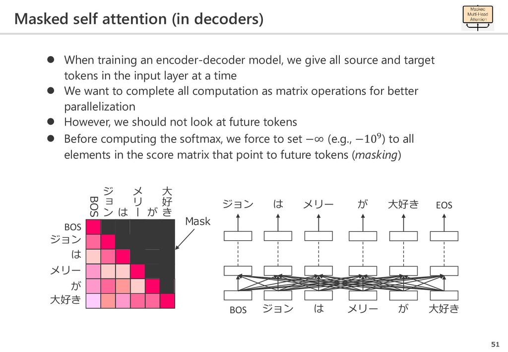 Masked self attention (in decoders) 51  When t...