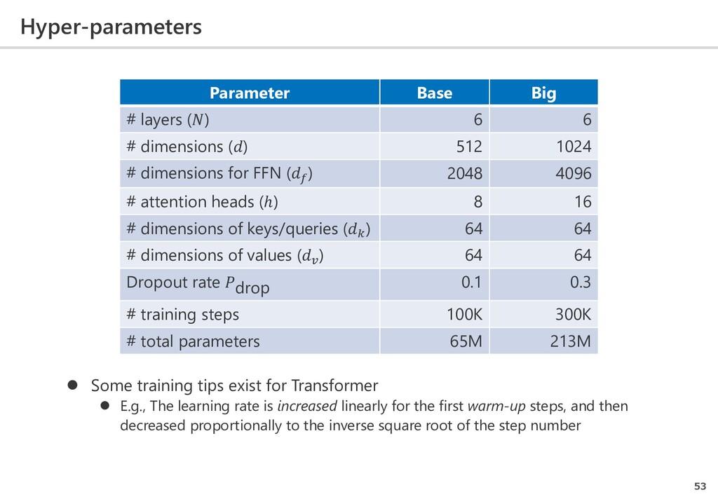 Hyper-parameters 53 Parameter Base Big # layers...