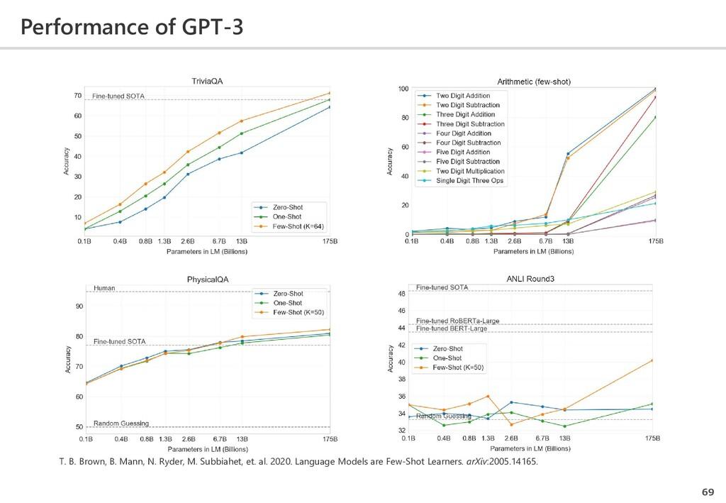 Performance of GPT-3 69 T. B. Brown, B. Mann, N...
