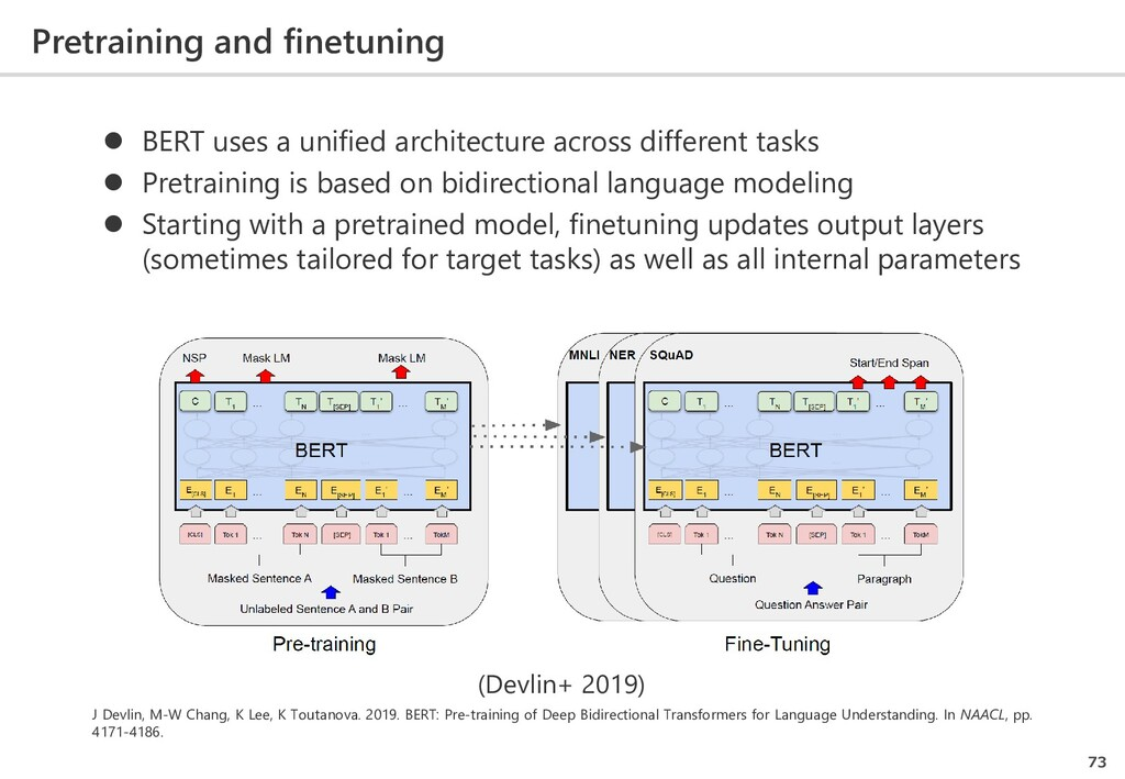 Pretraining and finetuning 73 (Devlin+ 2019)  ...
