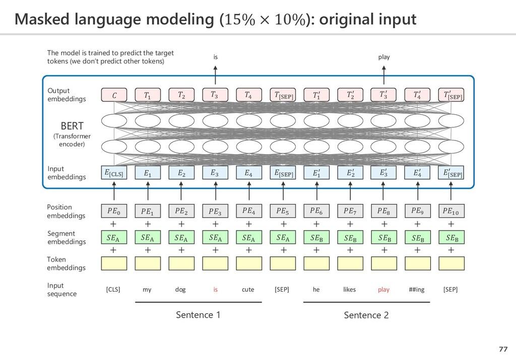 Masked language modeling (15% × 10%): original ...
