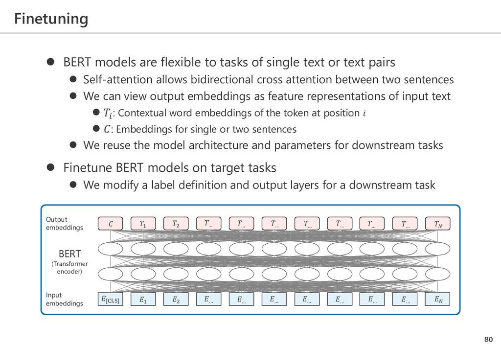 Finetuning 80 Input embeddings Output embedding...