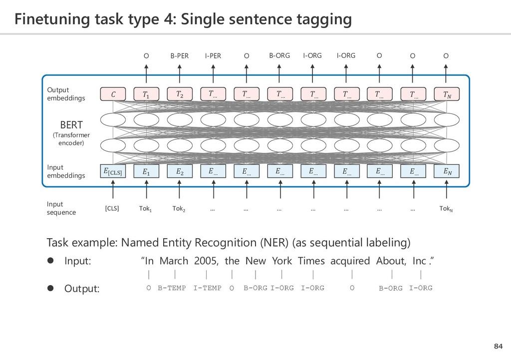 Finetuning task type 4: Single sentence tagging...
