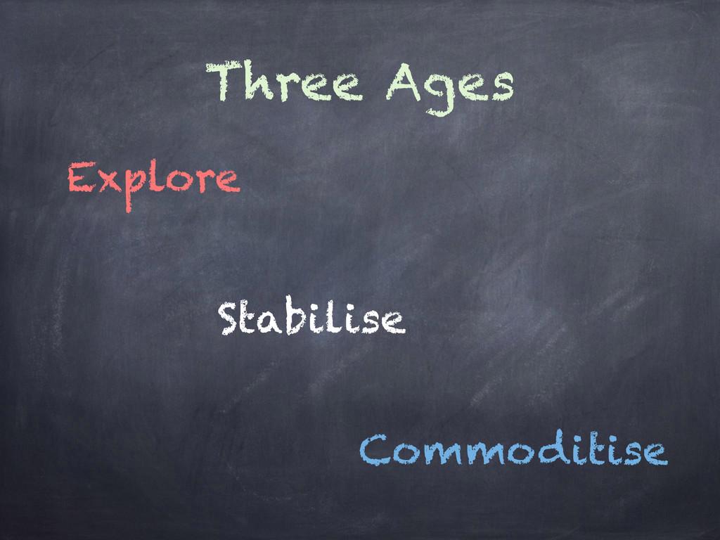 Three Ages Explore Stabilise Commoditise
