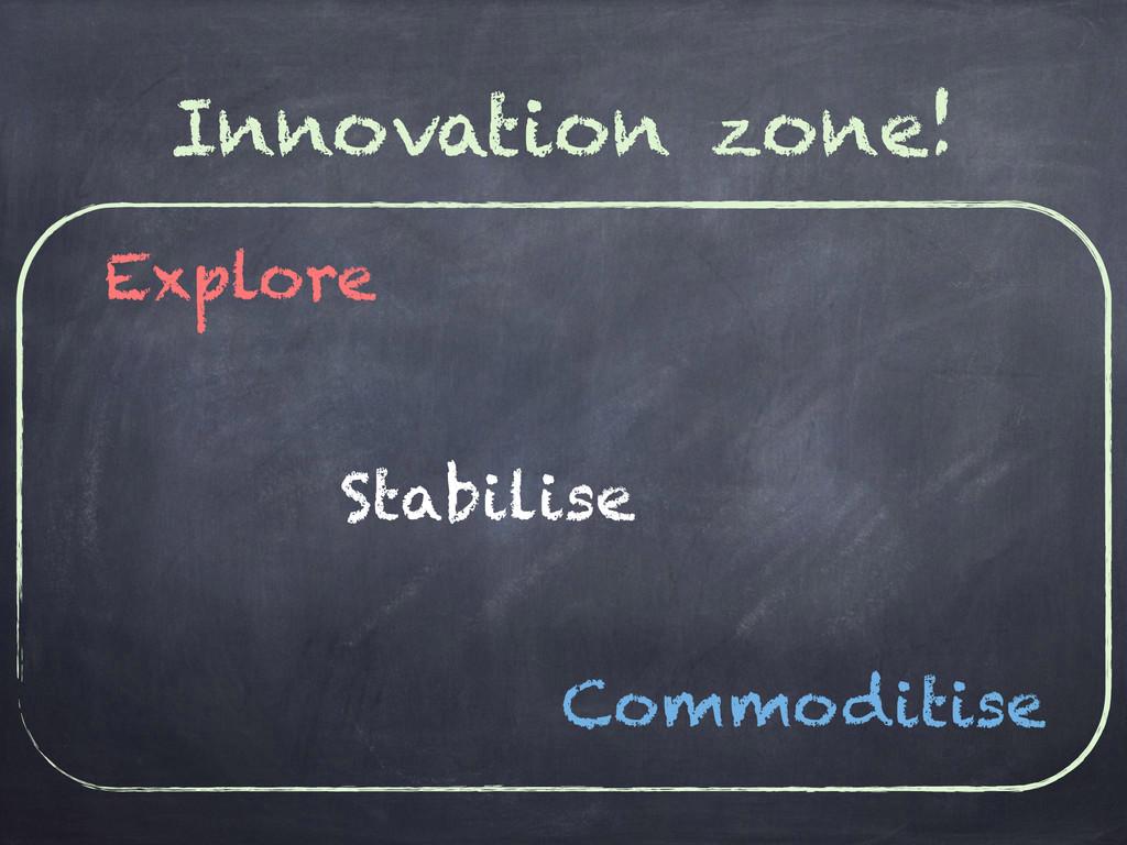Innovation zone! Explore Stabilise Commoditise