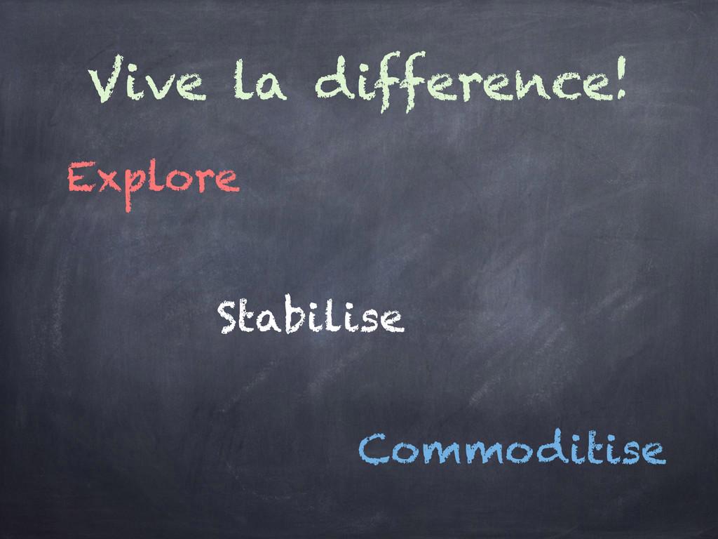 Vive la difference! Explore Stabilise Commoditi...