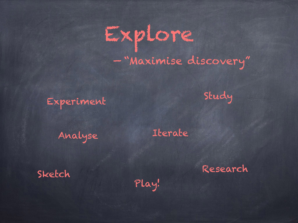 Explore Experiment Analyse Research Play! Itera...