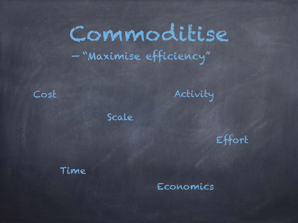 """Commoditise Effort Activity Time Scale Cost — """"..."""