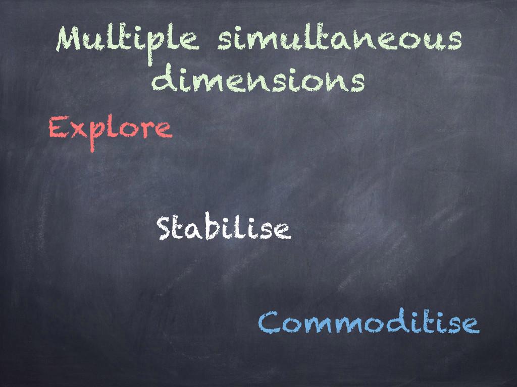Multiple simultaneous dimensions Explore Stabil...