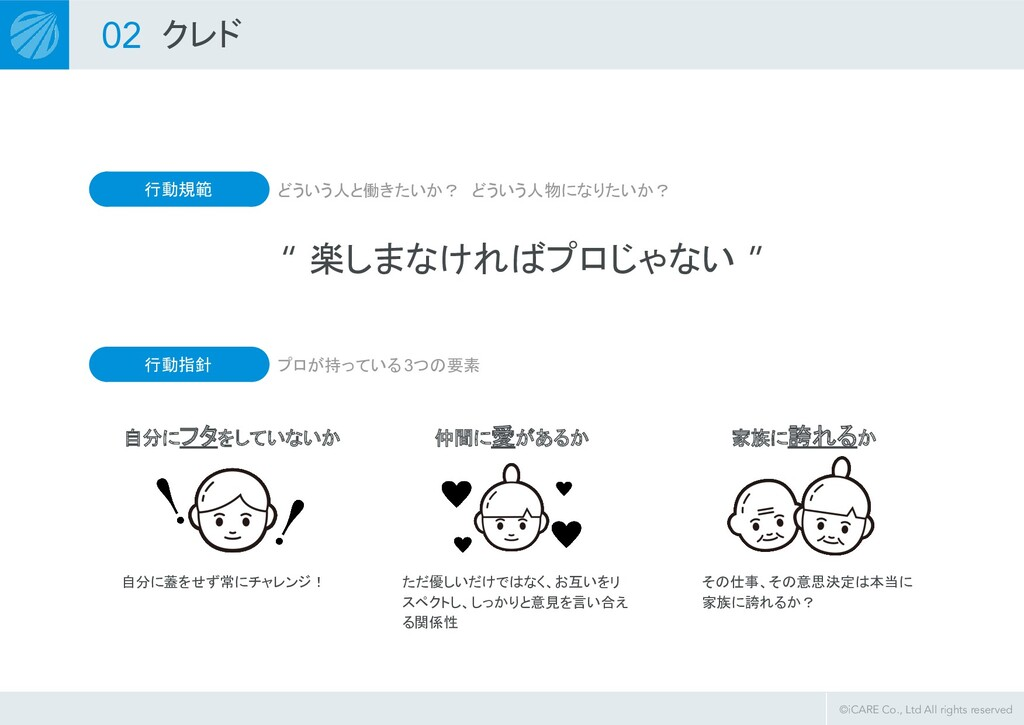 ©iCARE Co., Ltd All rights reserved どういう人と働きたいか...