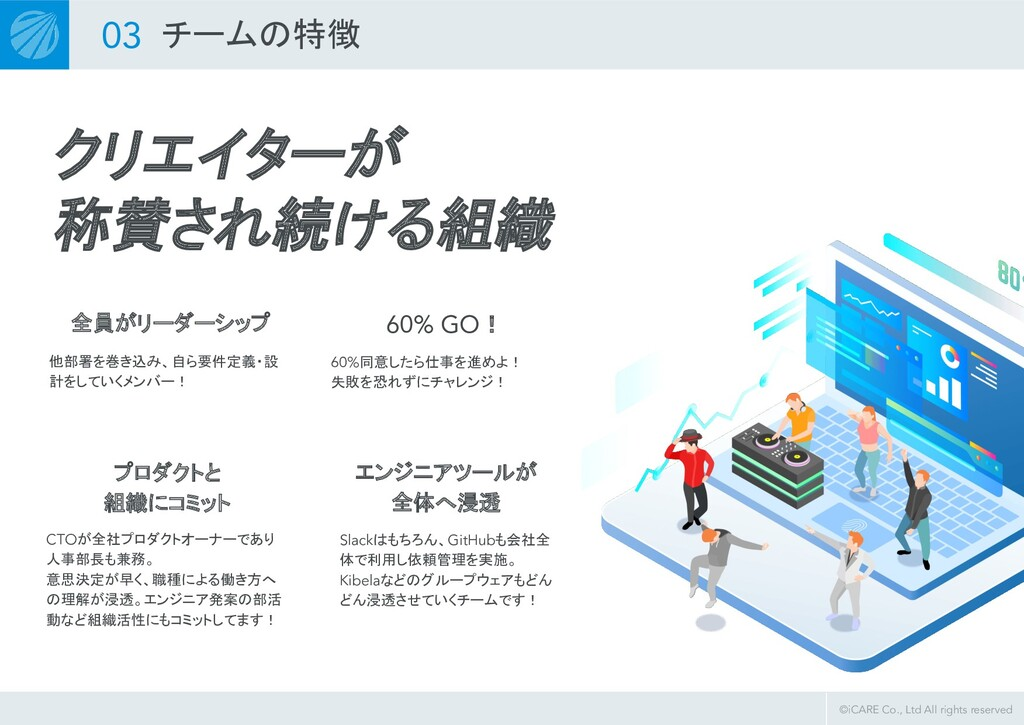 ©iCARE Co., Ltd All rights reserved クリエイターが 称賛...