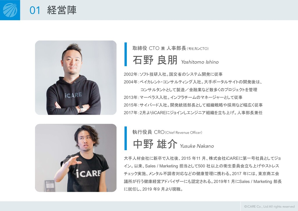 ©iCARE Co., Ltd All rights reserved 2002年:ソフト技研...