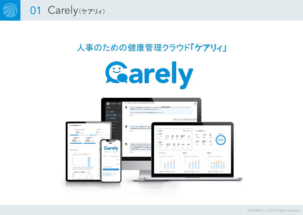 ©iCARE Co., Ltd All rights reserved 人事のための健康管理ク...