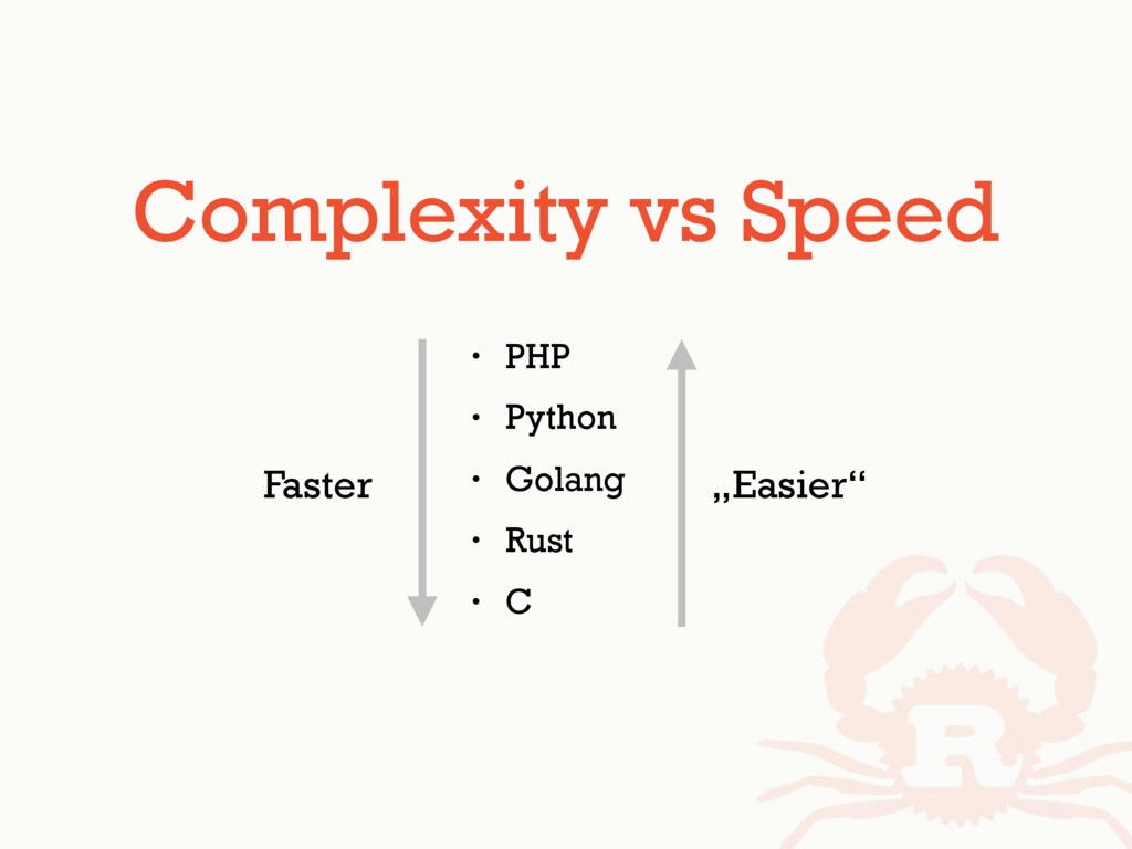 Complexity vs Speed • PHP • Python • Golang • R...