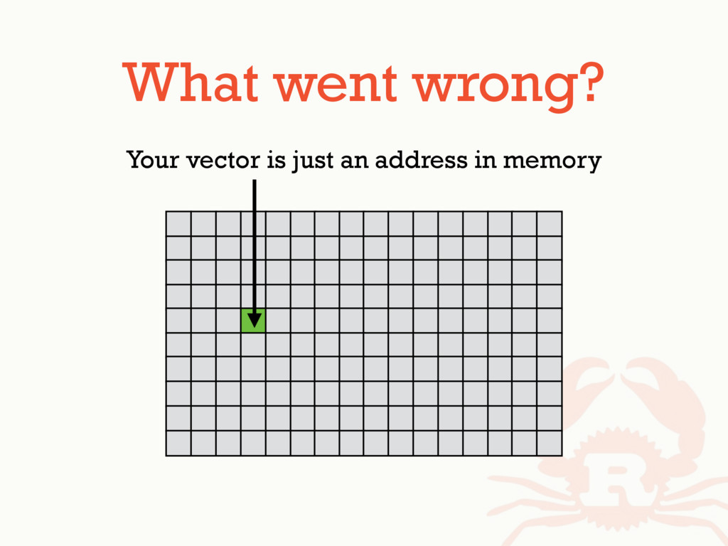 What went wrong? Your vector is just an address...