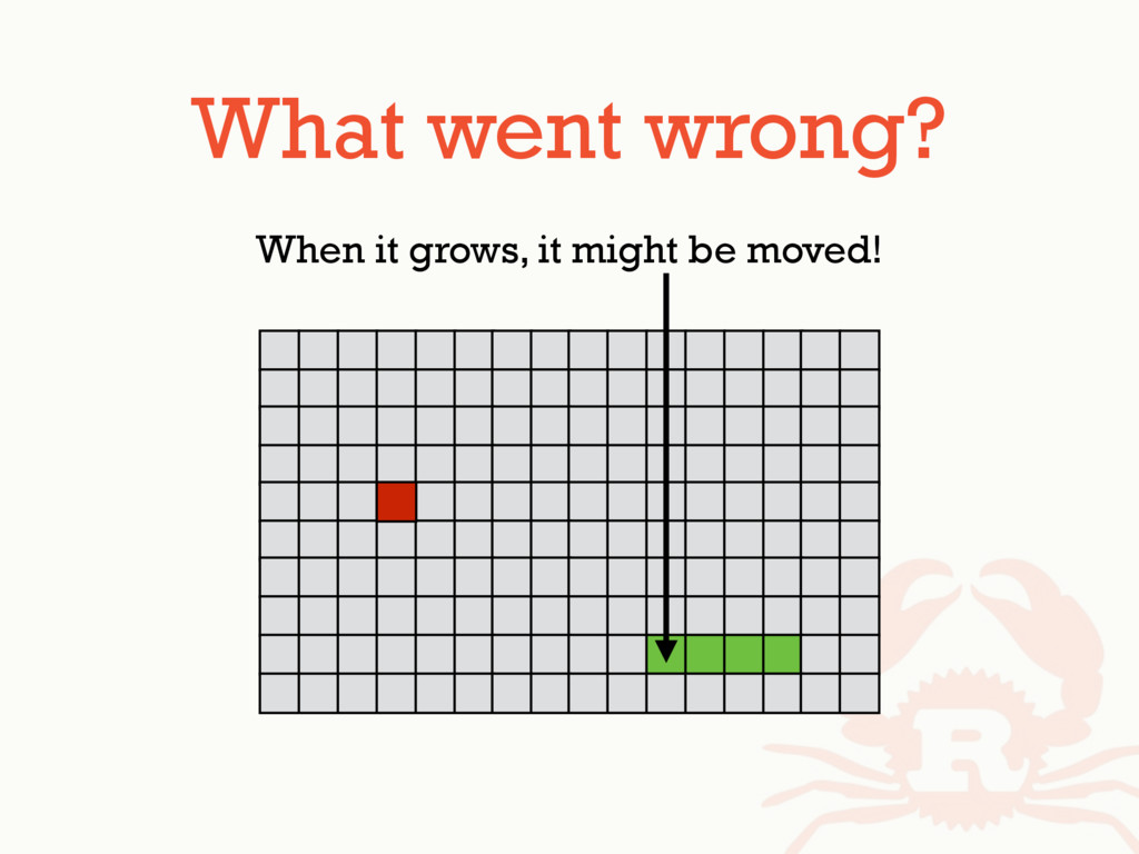 When it grows, it might be moved! What went wro...