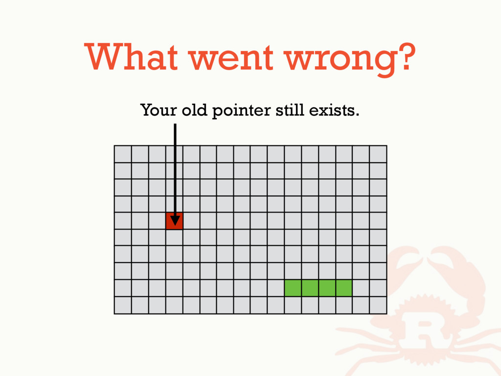 Your old pointer still exists. What went wrong?