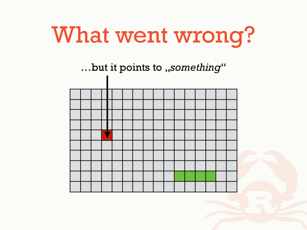 """…but it points to """"something"""" What went wrong?"""