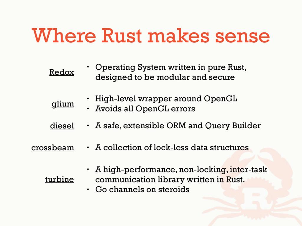 Where Rust makes sense glium • High-level wrapp...