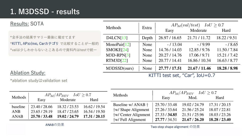 Mobility Technologies Co., Ltd. Results: SOTA *...