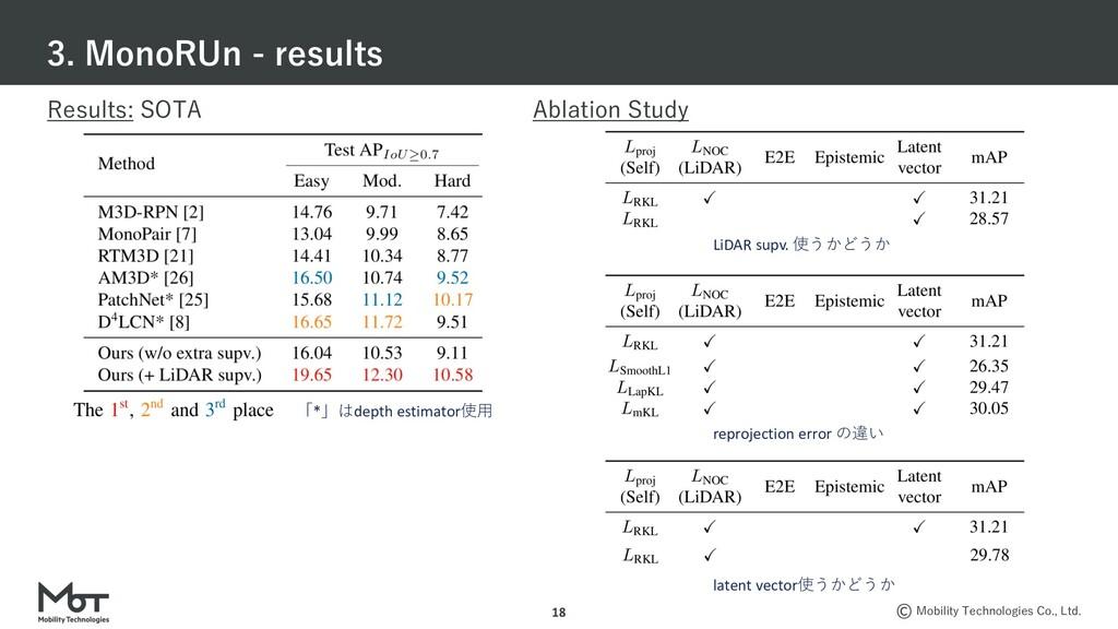 Mobility Technologies Co., Ltd. Results: SOTA 3...