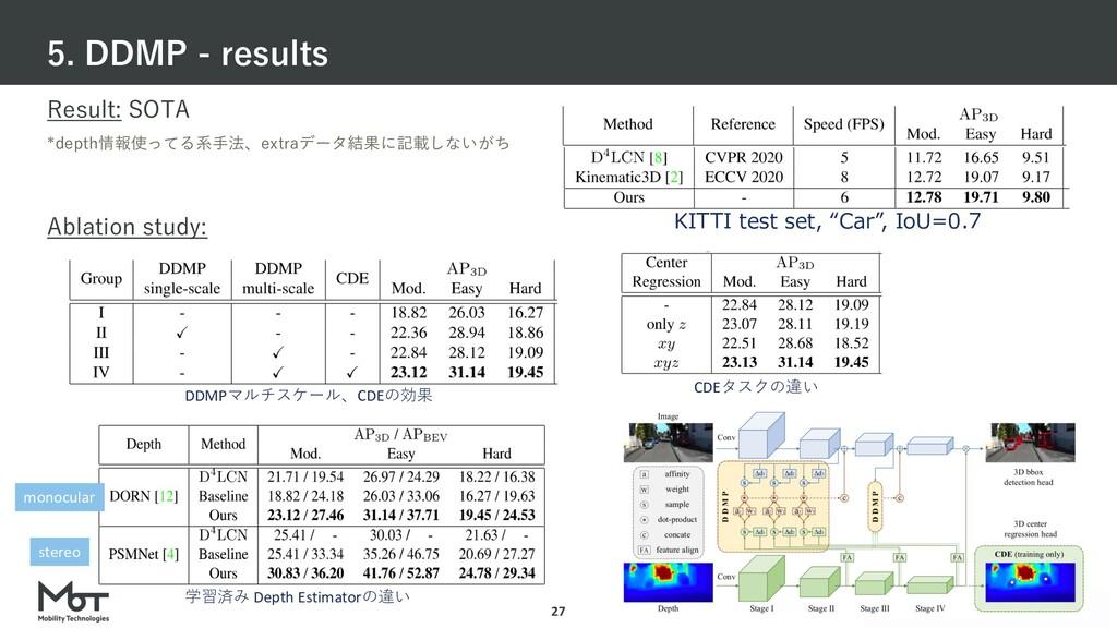 Mobility Technologies Co., Ltd. Result: SOTA *d...