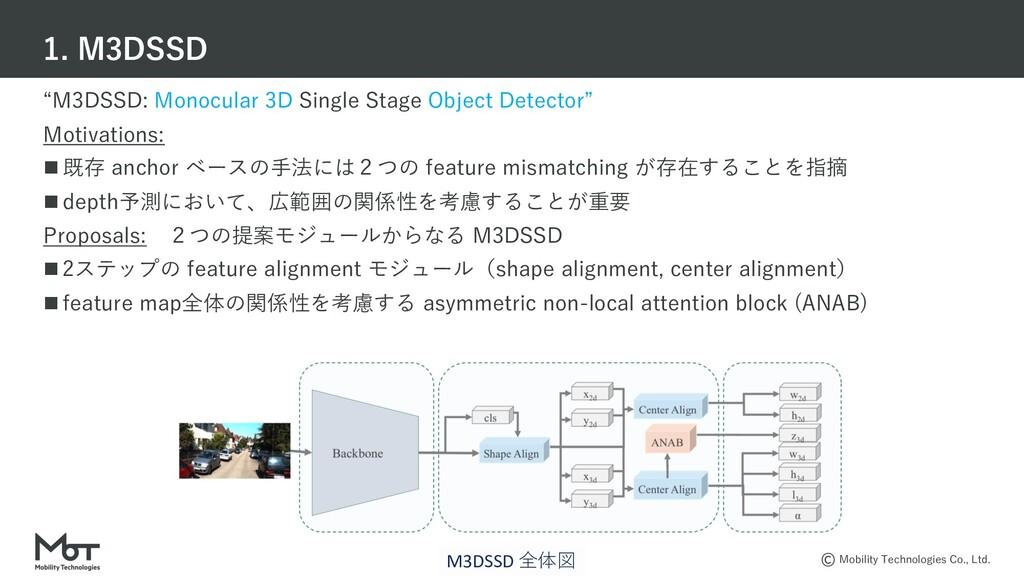 """Mobility Technologies Co., Ltd. """"M3DSSD: Monocu..."""