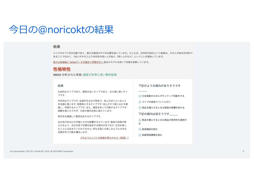 今⽇の@noricoktの結果 Grさpoup Name / DOC ID / Month X...