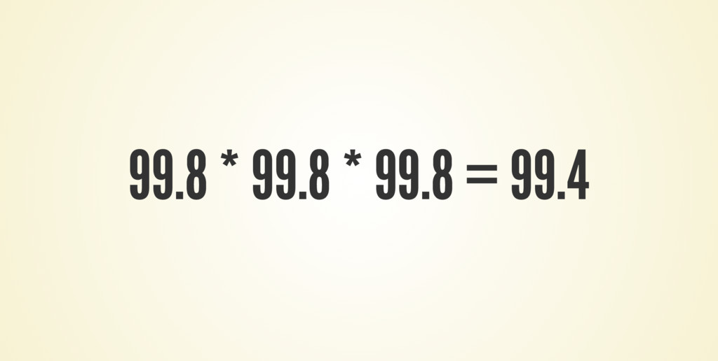 99.8 * 99.8 * 99.8 = 99.4