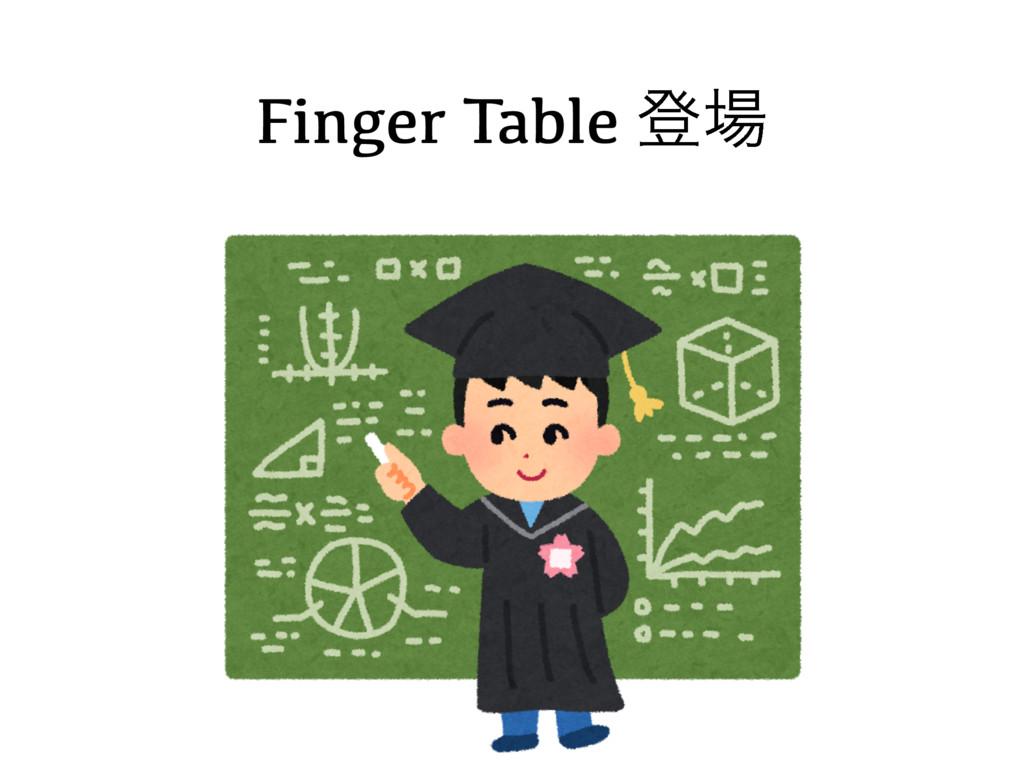 Finger Table ొ