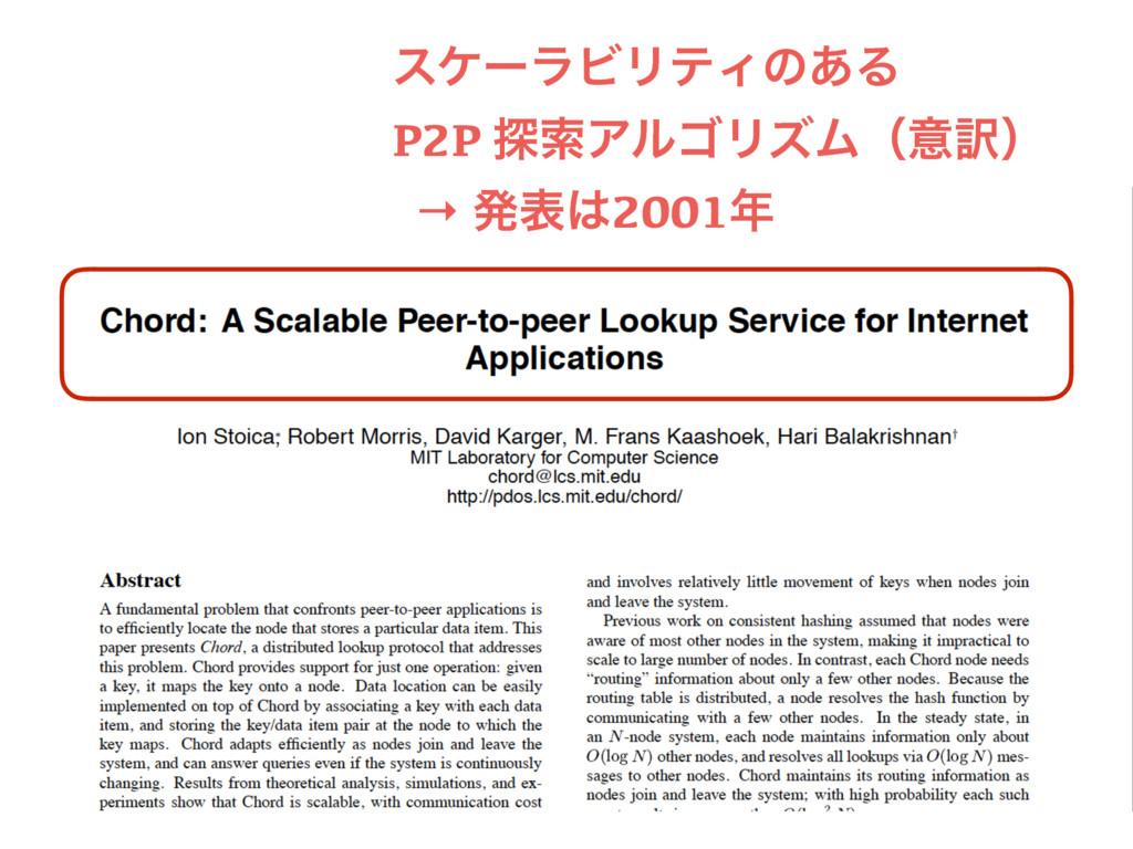 εέʔϥϏϦςΟͷ͋Δ P2P ୳ࡧΞϧΰϦζϜʢҙ༁ʣ → ൃද2001