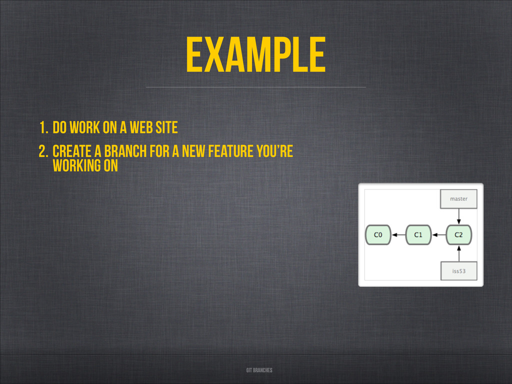Git Branches Example 1. Do work on a web site 2...