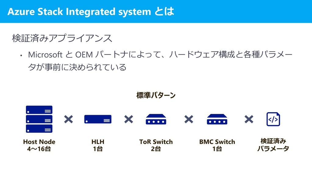 Azure Stack Integrated system とは 検証済みアプライアンス • ...