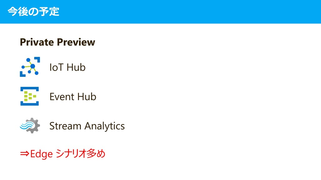 今後の予定 IoT Hub Event Hub Stream Analytics Privat...