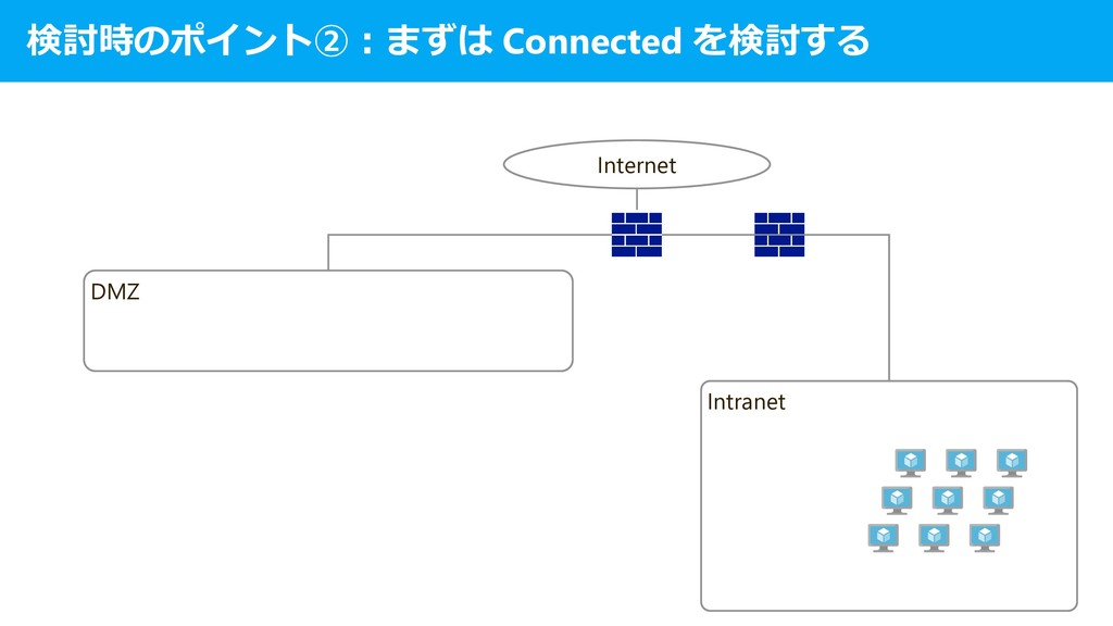 検討時のポイント②:まずは Connected を検討する Internet Intranet...