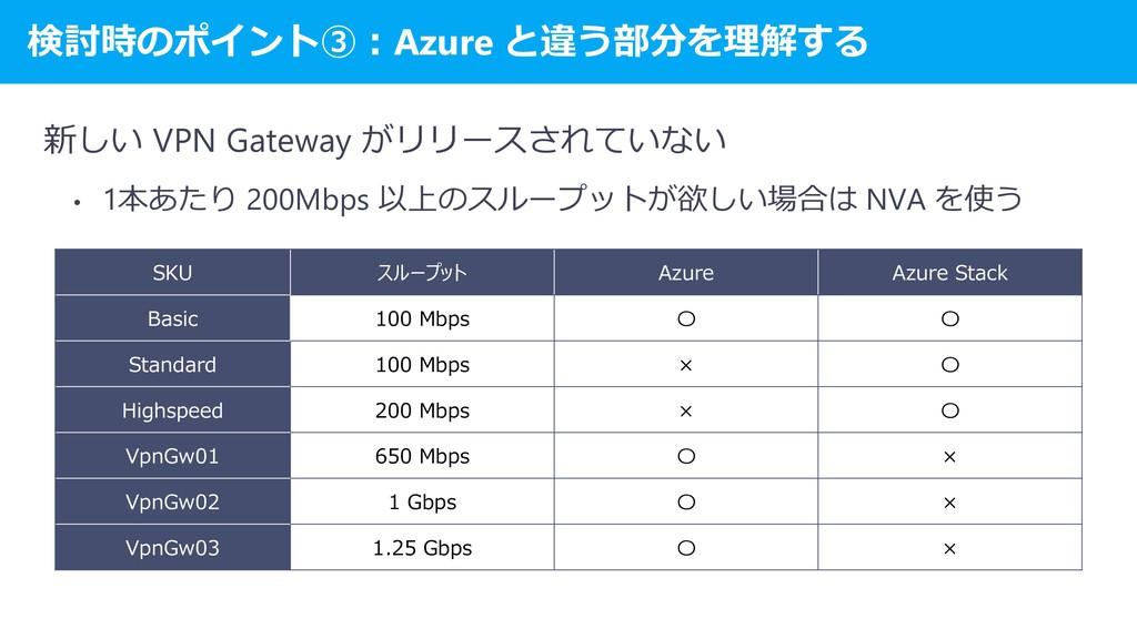 検討時のポイント③:Azure と違う部分を理解する 新しい VPN Gateway がリリー...
