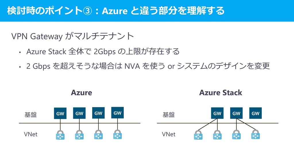 検討時のポイント③:Azure と違う部分を理解する VPN Gateway がマルチテナント...