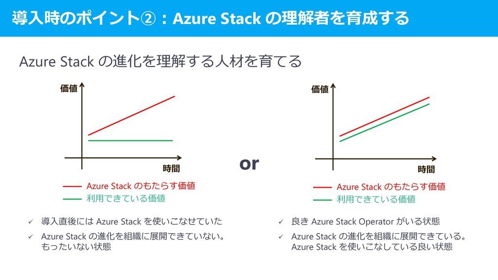 導入時のポイント②:Azure Stack の理解者を育成する Azure Stack の進化...