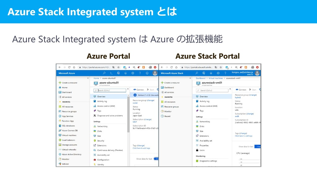 Azure Stack Integrated system は Azure の拡張機能 Azu...